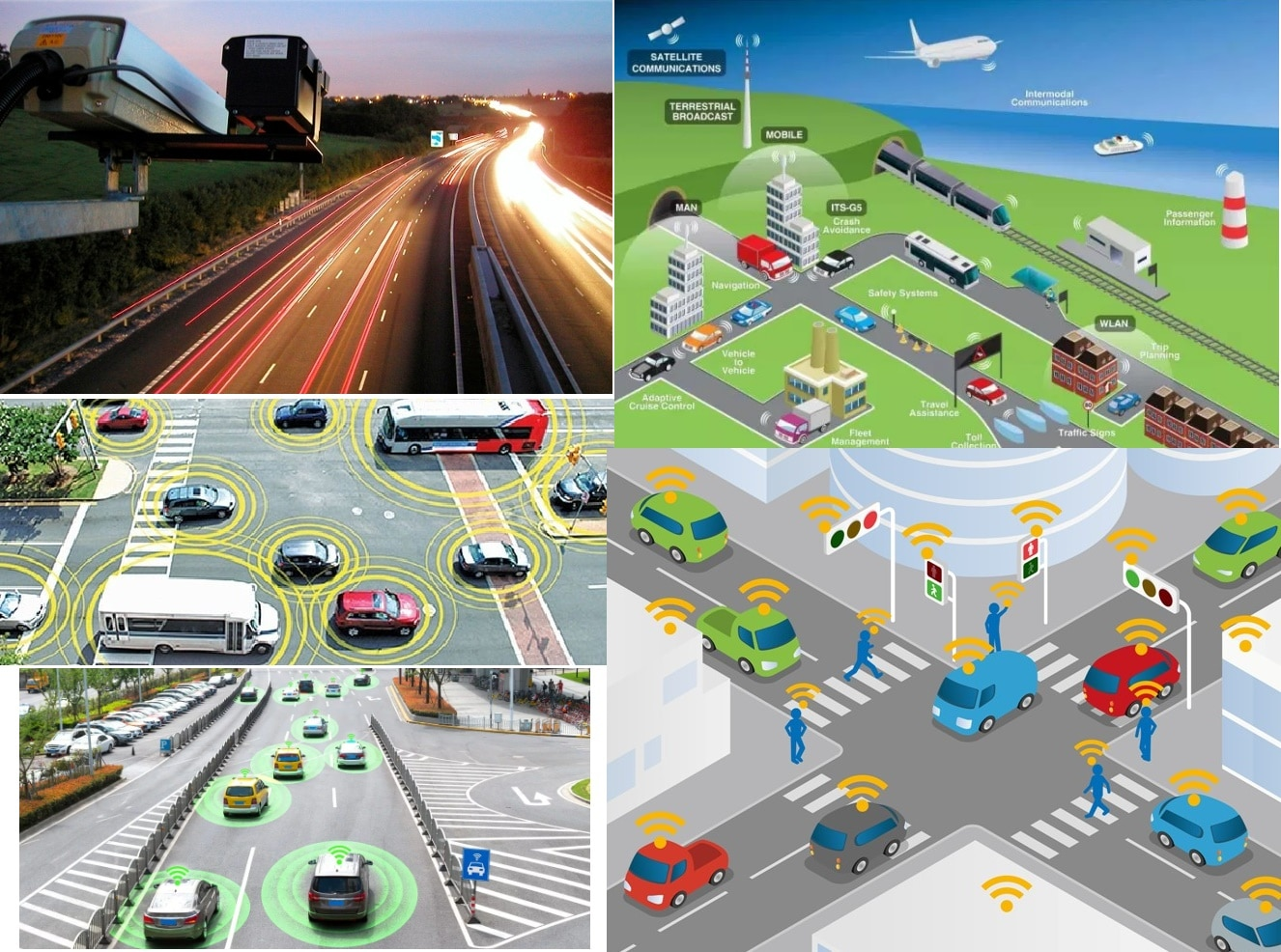 What is Intelligent Transportation System? Its Working and Advantages