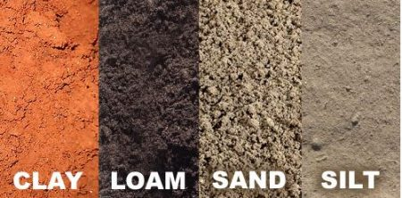 Formation of Different Soil Based on Weathering Conditions and its Types