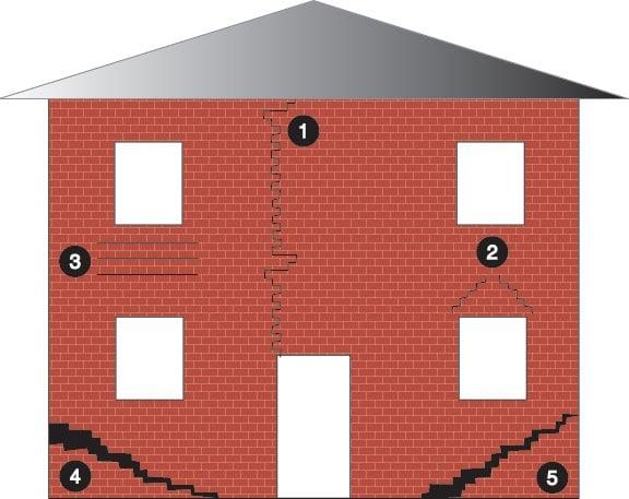 Cracks In Masonry Walls Types Causes And Repair Of Cracks