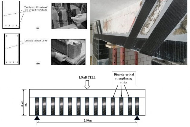 CFRP Laminates for Shear Strengthening of RC Beams