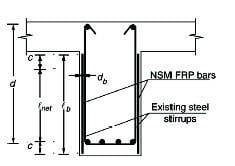 Spacing of CFRP Strips in NSM Strengthening Technique