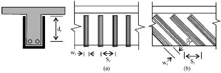 a) Vertical CFRP Strips, b) Inclined CFRP Strips