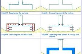 Methods of Strengthening of Foundations in Buildings