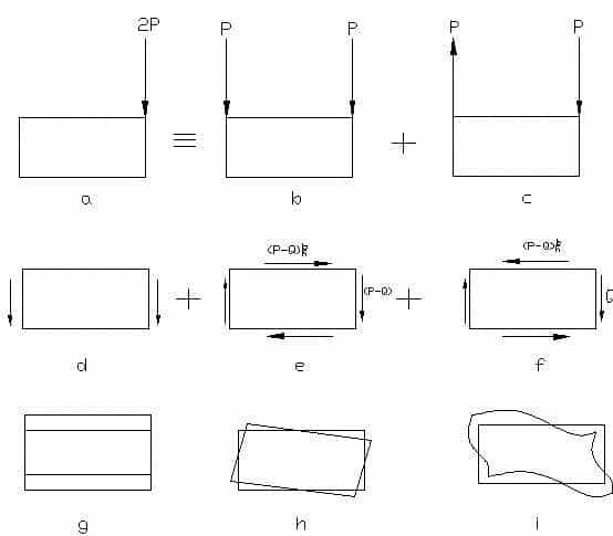 box girder bridge design example pdf