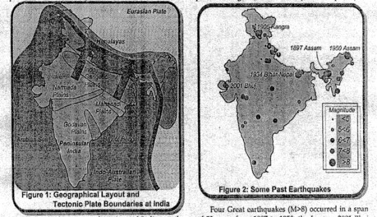Past earthquakes in India
