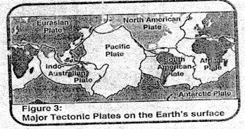 techtonic plates