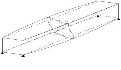 Distortional displacements in box girder