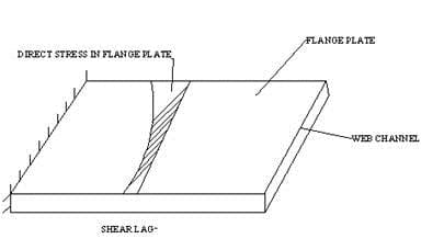 shear distribution in box girder