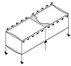 Effect of shear lag on distribution of stresses at the support of a box girder