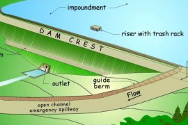 Design of Earthfill Dam Components