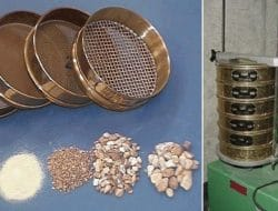 Grain Size Analysis of Aggregates – Particle Size Distribution Test