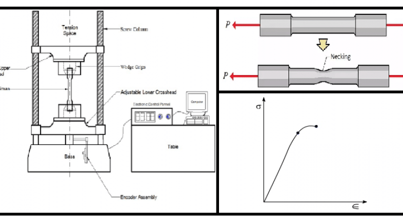 Tension Test on Steel Rod – Procedure and Results