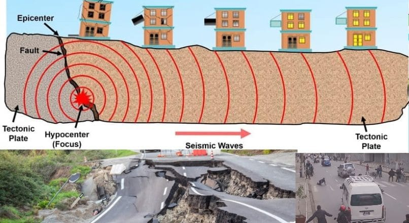 How the Ground Shakes During Earthquakes?