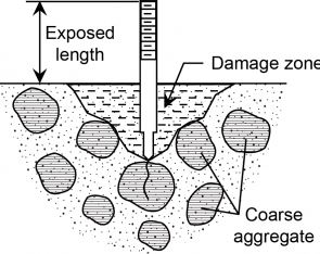 Penetration Test Resistance on Hardened Concrete