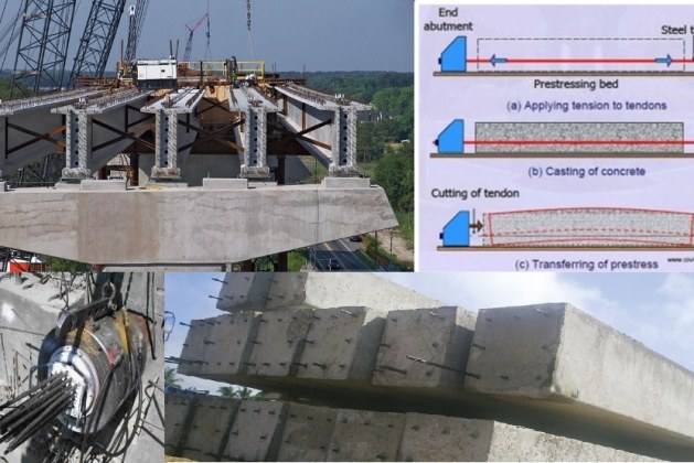 Prestressed Concrete- Advantages and Disadvantages