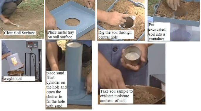 Procedure for Sand Replacement Method Test of Soil