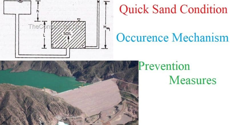 Quicksand Condition – Occurrence Mechanism and Preventive Measures