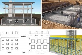 Raft Foundation — Design Requirements and Applicability