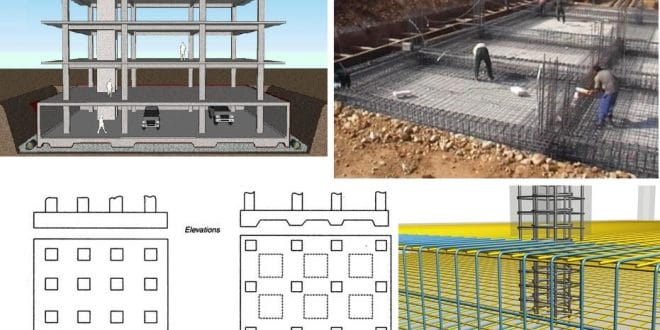 Raft Foundation Design Requirements And Applicability