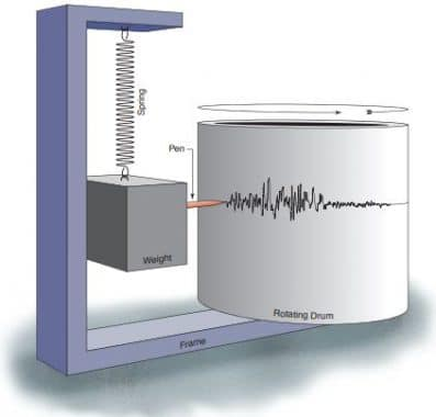 Seismograph for Recording Vertical Motions
