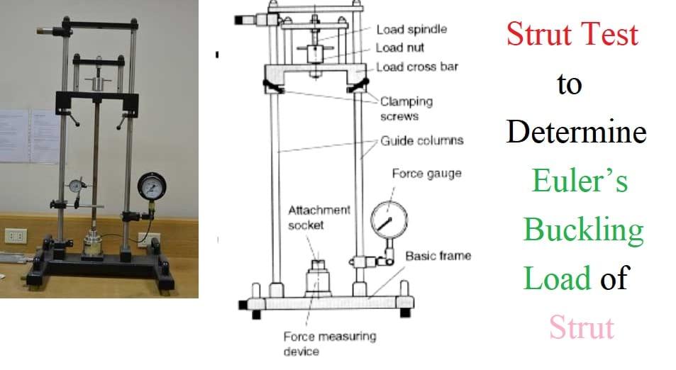 Strut Test to Determine Euler's Buckling Load of Strut