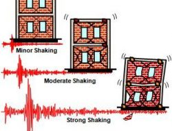 SEISMIC DESIGN PHILOSOPHY FOR BUILDINGS