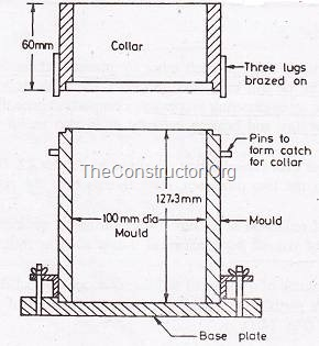 Standard Proctor Test (Compaction Test)