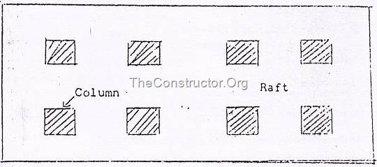 design of raft foundation