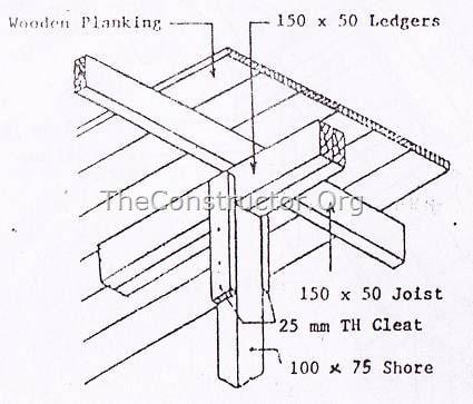 Chi tiết ván khuôn gỗ cho dầm RCC và sàn lát