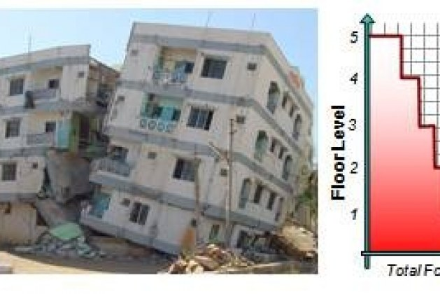 EARTHQUAKES EFFECTS ON REINFORCED CONCRETE BUILDINGS
