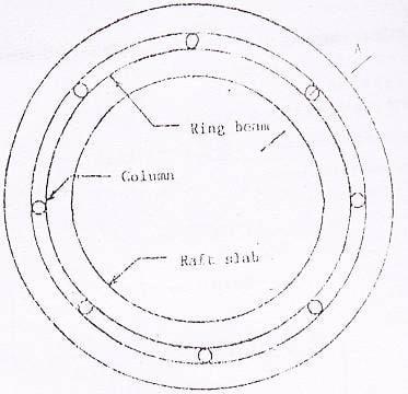 Circular Raft Foundation