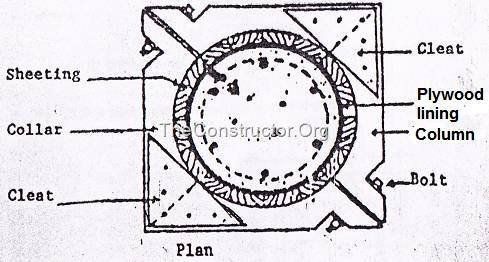 Chi tiết ván khuôn gỗ cho cột RCC tròn