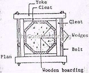 Kế hoạch mặt cắt cho thấy chi tiết của ván khuôn gỗ cho một cột bát giác
