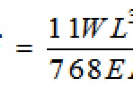 Verification of Clerk Maxwell's Reciprocal Theorem