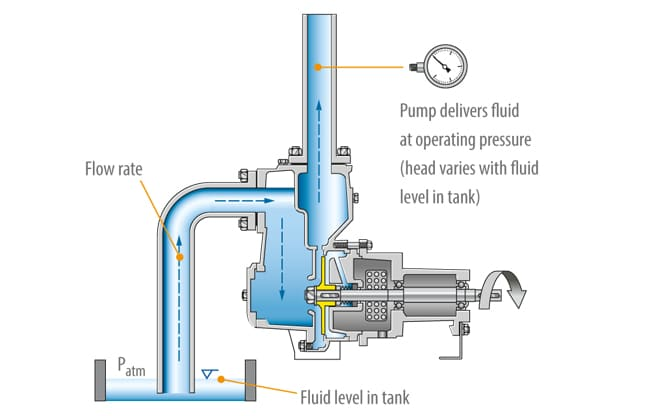 advantage and disadvantage of centrifugal pump pdf