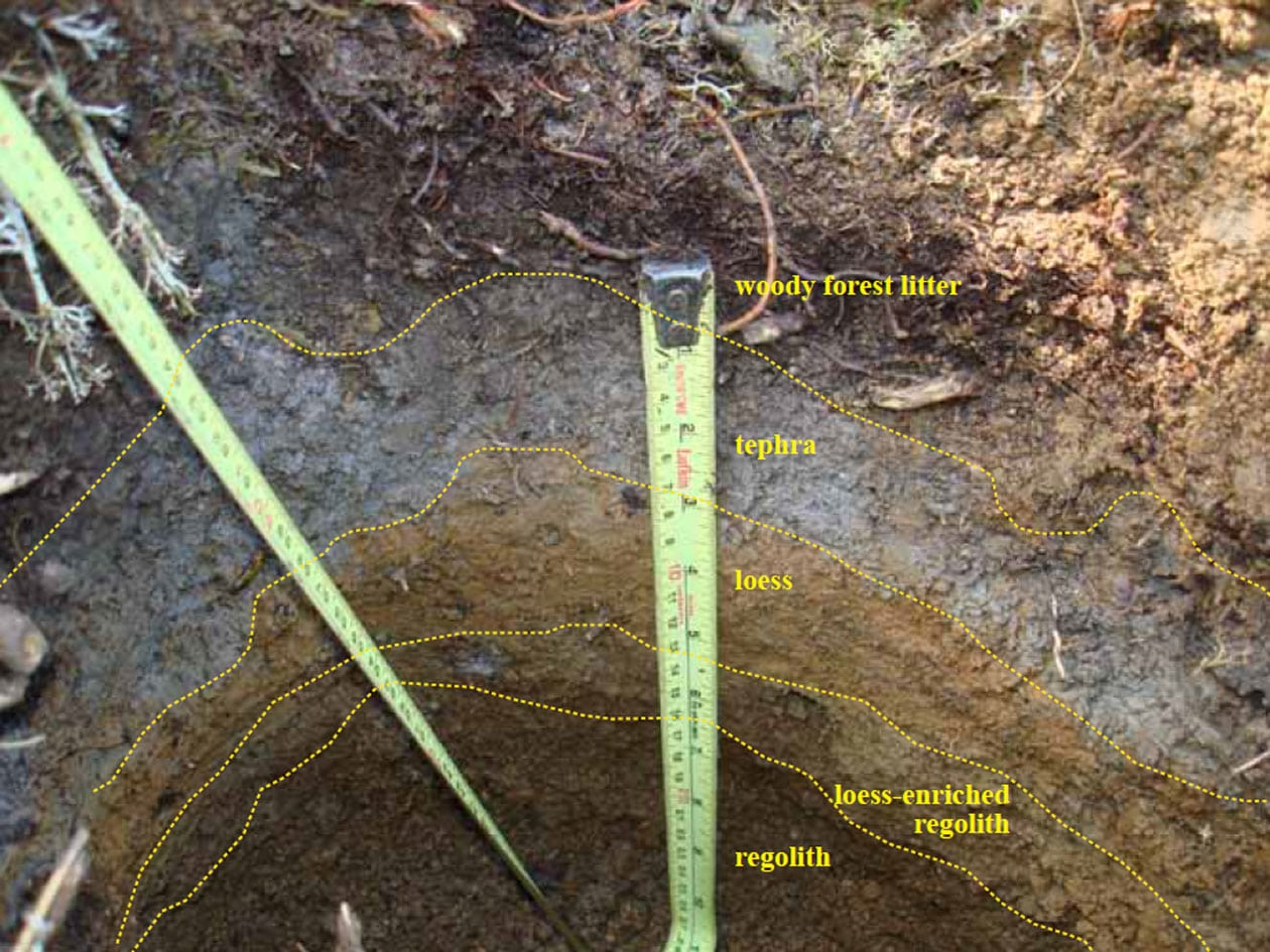 Methods of soil investigation and exploration and their for Soil details