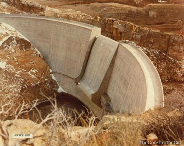 Classification Types Of Dams
