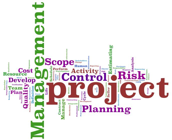 Project Management Terms & Definitions