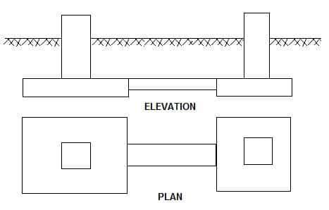 how to draw a mat plan