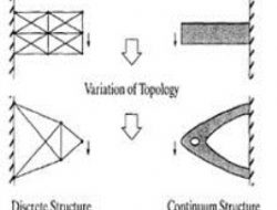 TOPOLOGY OPTIMIZATION OF STRUCTURES