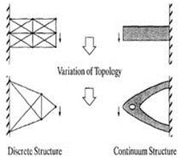 structural optimization thesis