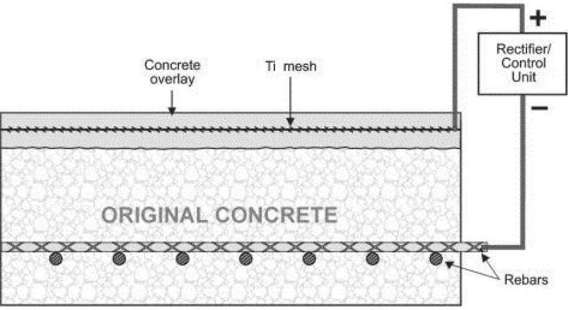 CHLORIDE EXTRACTION FROM REINFORCING STEEL IN CONCRETE