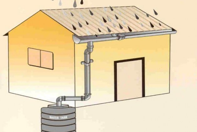 Components of Rainwater Harvesting System and their Uses