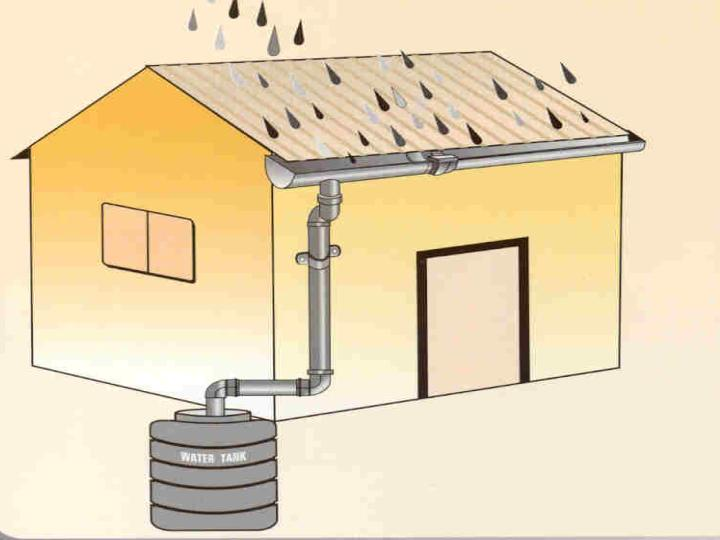 Methods of rainwater harvesting components transport and for Rainwater harvesting at home