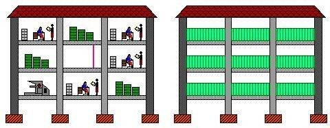 Idealization of office loading