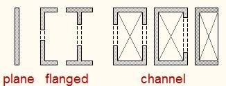 Structural Forms of Shear Wall