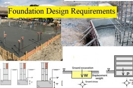 What are the Foundation Design Requirements?