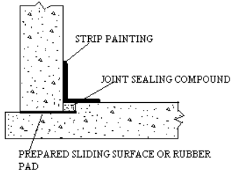expansion joint concrete wall. sliding joint in water tanks expansion concrete wall