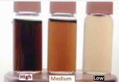 Colorimetric Test to Determine the Quantity of Organic Content in Concrete Fine Aggregate
