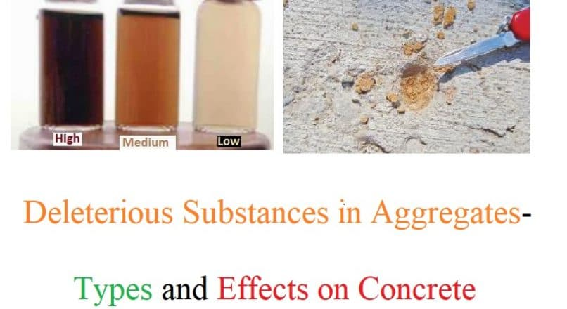 6 Types of Deleterious Substances in Aggregate
